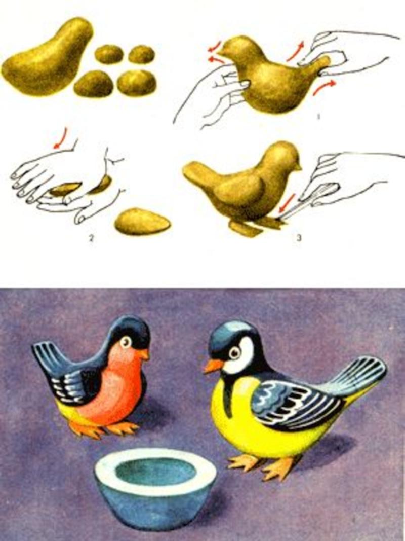 Картинки как лепить птиц