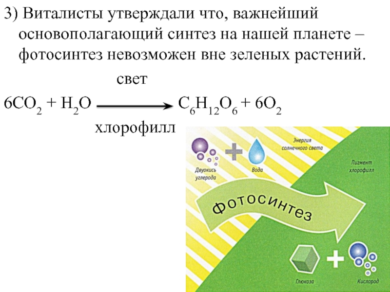 фотосинтез и бета синтез изготовлена