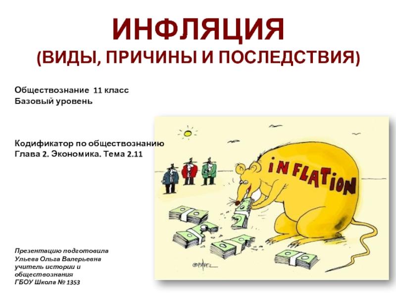 Доклад по обществознанию инфляция 5778