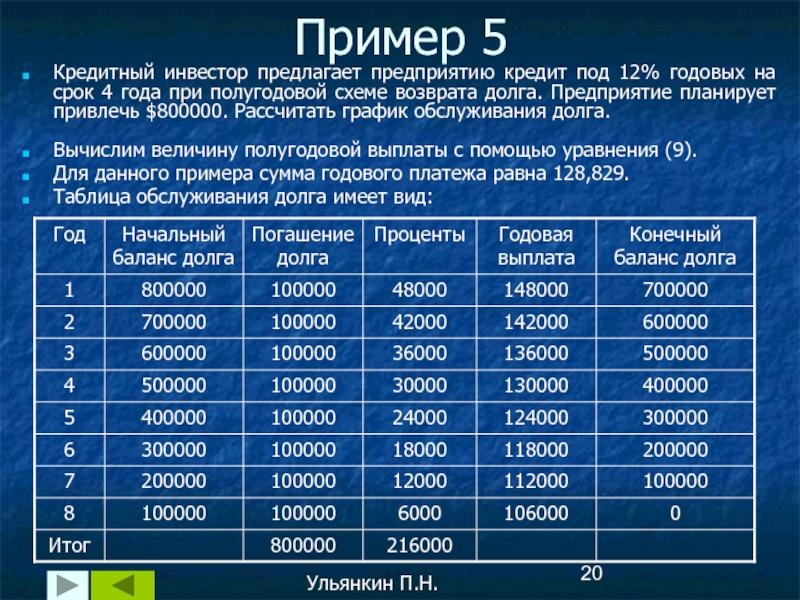 Банки новокузнецк онлайн заявка на кредит