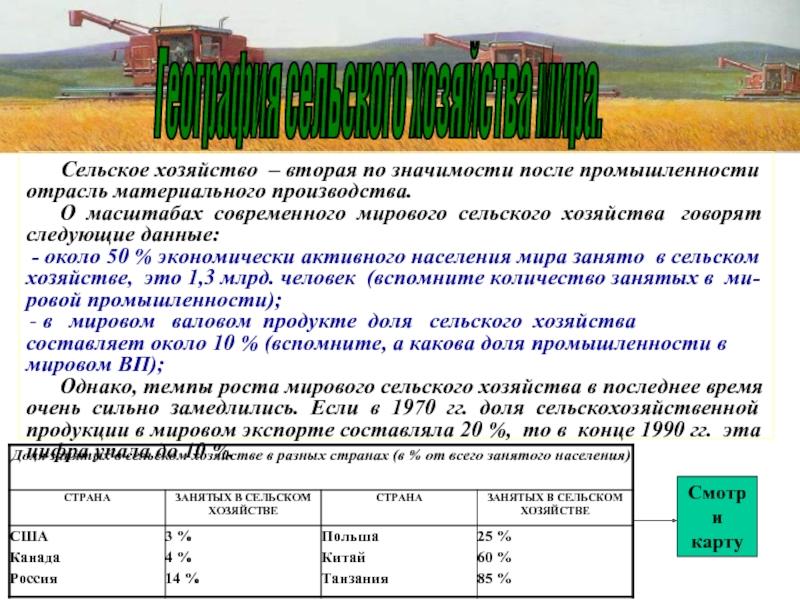 Количество занятых в сельском хозяйстве