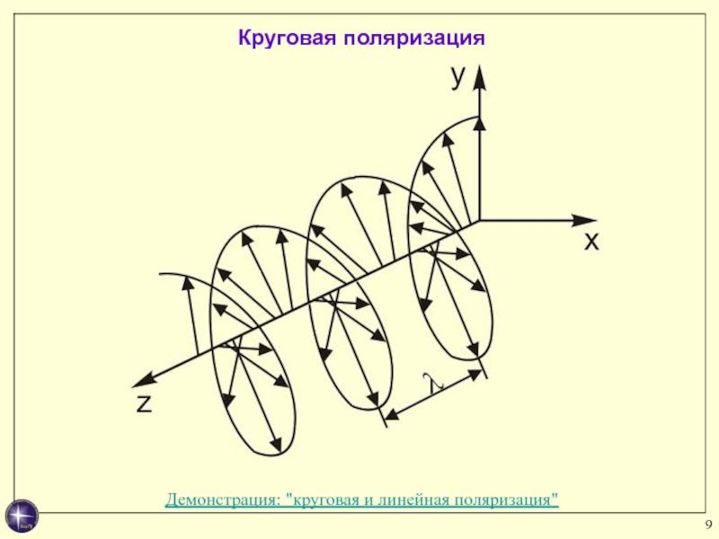 круговая поляризация картинки вопрос получите