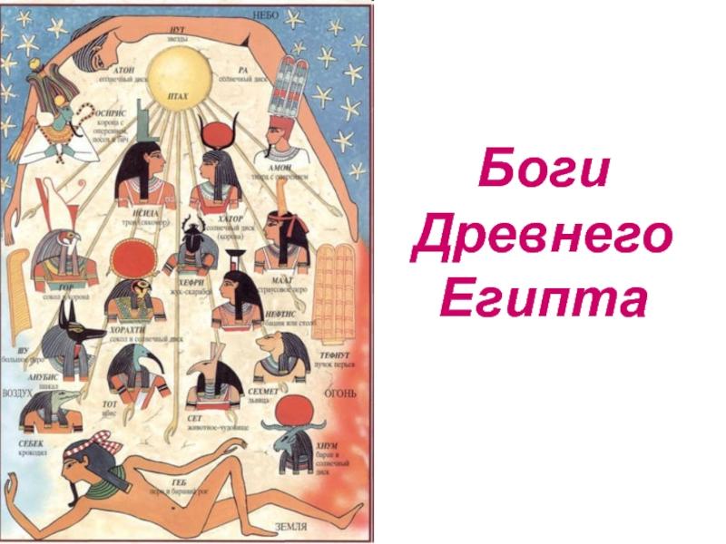 Россия и бог картинки на телефон уникально