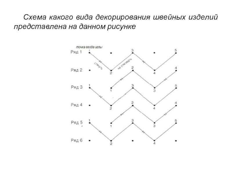 Схемы практических олимпиадных заданий швейные изделия конверты картинка