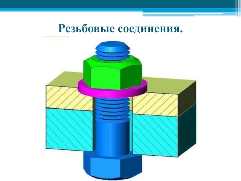 https://theslide.ru/img/thumbs/85d02d4d34f384f5501a0f7b569df8ca-800x.jpg