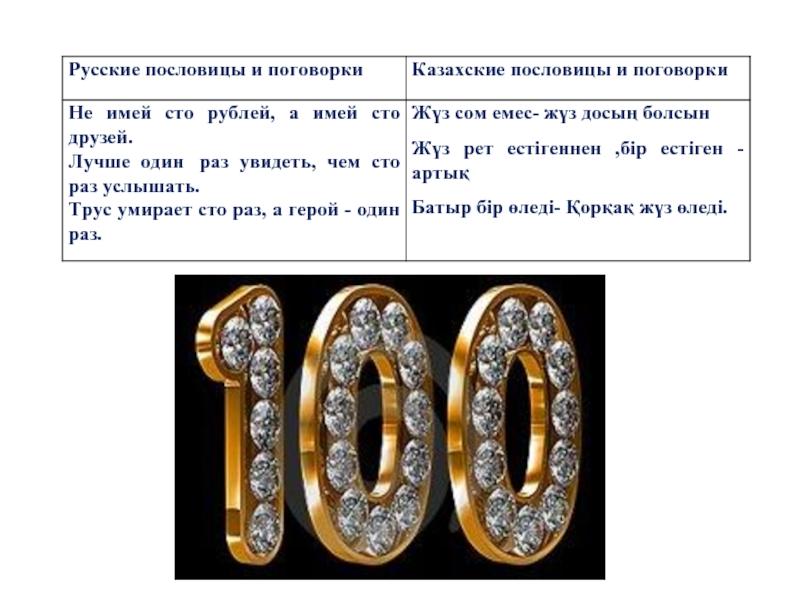 разумном картинки к казахским пословицам и поговорками новые