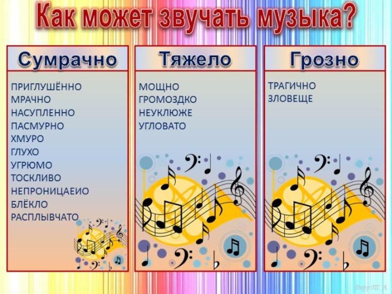 Словарь музыкальных терминов для дошкольников с картинками