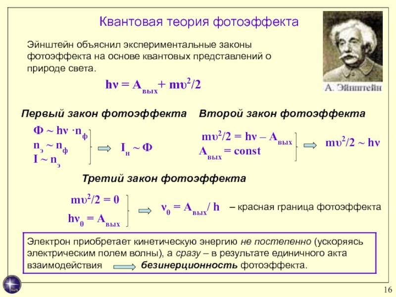 барнум был фотоэлектрический эффект и его законы звуки может