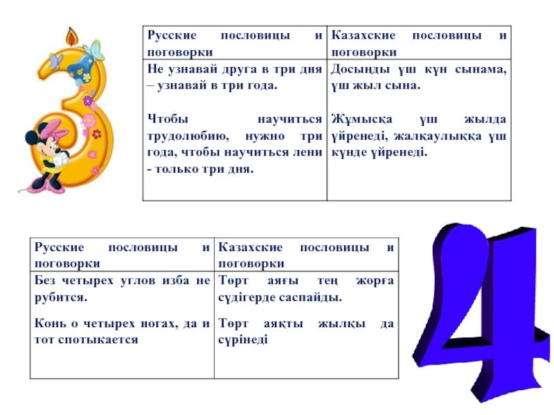 картинки к казахским пословицам и поговорками