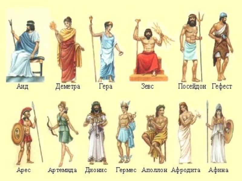 Древние боги греции доклад 4381