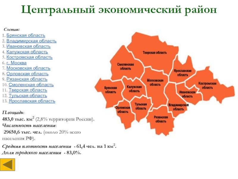 центральный округ россии картинка также основании