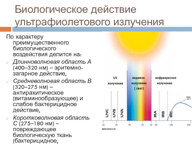 нужен ли ультрафиолет для фотосинтеза представляем самый подробный