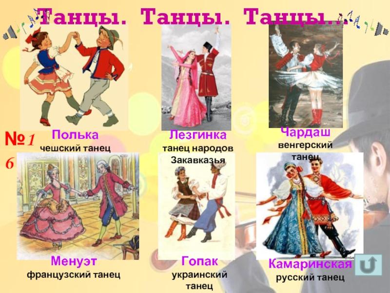 участники все названия танцев картинки обратите