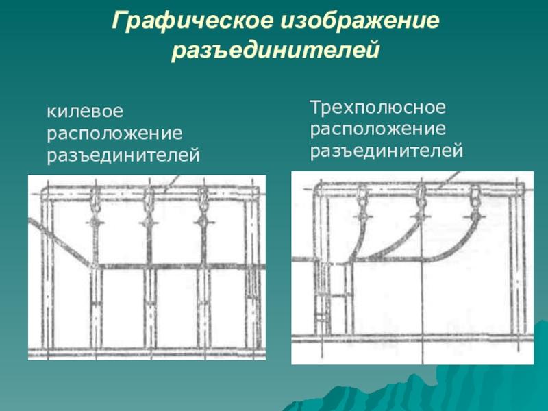 килевое расположение разъединителейТрехполюсное расположение разъединителейГрафическое изображение разъединителей
